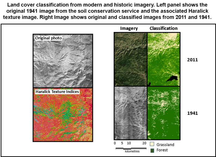 website_landcover